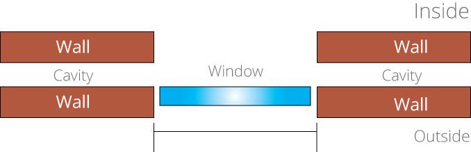 upvc sash windows Brick To Brick