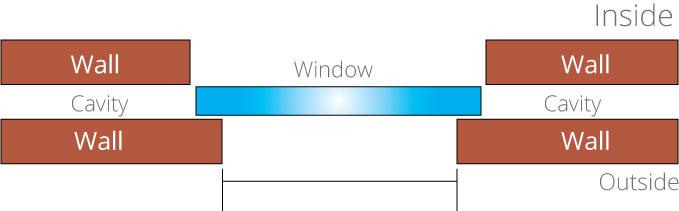 upvc sash windows Check Reveal